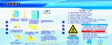安全用电注意防尘展板
