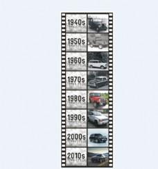 Jeep  历史  车型图片