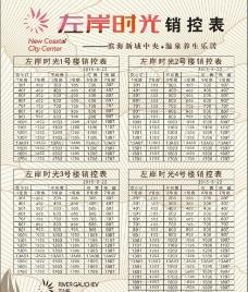 房地產銷控表圖片