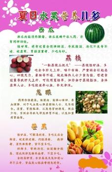 水果健康宣传广告图片