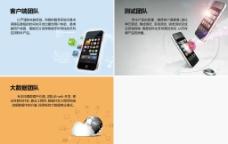 项目开发代理公司团队介绍图片