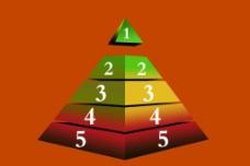 金字塔三角塔图片