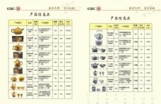 2015中国工商银行画册图片