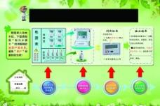 电力宣传单图片