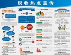 地税税收热点宣传展板图片