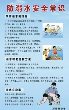 中小学生防溺水安全常识图片