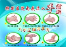 正确洗手六步法图片