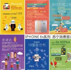 IPHONE6S 购买人群指数