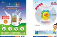 中国电信福瑞卡图片