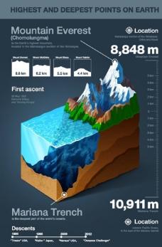创意地壳结构剖面图图片