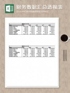 财务采购人数生产销售数据汇总表