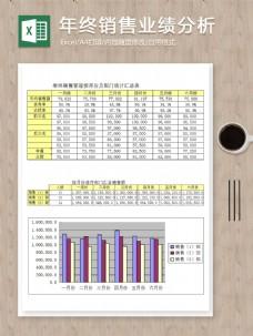 年终销售业绩分析部分统计汇总表