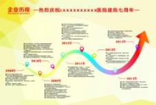 企业历程7周年海报杂志图片