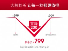 价格直降活动模板素材聚划算价格图