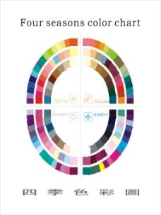 四季色彩展板用色指导