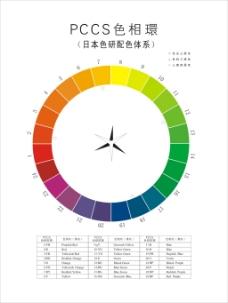 四季色彩展板用色指导色相环